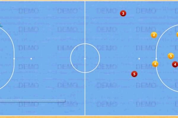 vidéo de stratégie sur corner au futsal par johann legeay et canalfutsal.com