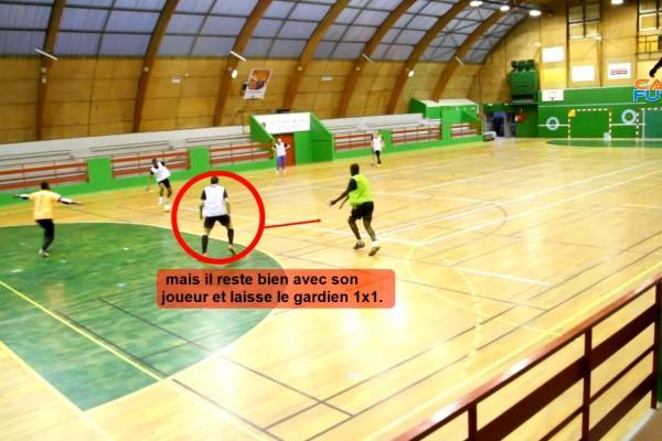 analyse vidéo de futsal. la denfese du 2x1 par johann legeay et canalfutsal.com